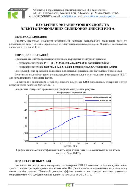 Измерение и сравнительное тестирование экранирующих электропроводящих силиконовых листов ЗИПСИЛ РЭП-01 и листов Laird Technologies.