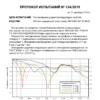 Тестирование СВЧ-поглотителя ЗИПСИЛ 601 РПМ-01 (СВЧ-абсорбер, поглотитель электромагнитных волн)