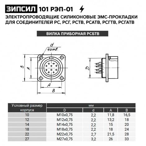 Электропроводящие силиконовые ЭМС-прокладки для соединителей (разъемов) серии РС, РСГ, РСТВ - ЗИПСИЛ 101 РЭП-01