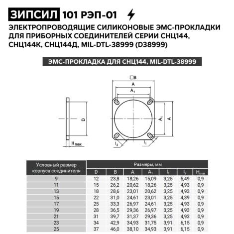 Чертеж электропроводящих уплотнительных ЭМС прокладок для соединителей СНЦ144 (СНЦ 144), СНЦ144К, СНЦ144Д, MIL-DTL-38999 (D38999)